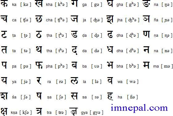 Learn Basic Nepali Words Some Most Used