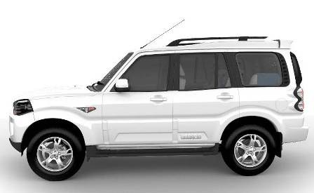 Popular Cars Jeeps In Nepal With Price